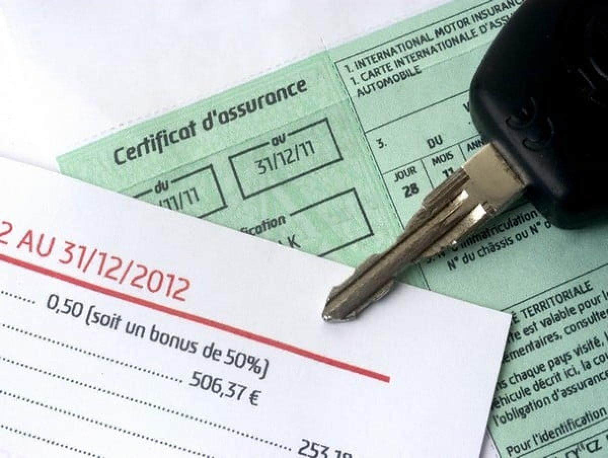 Assurance en ligne : quelles sont les meilleures assurances en ligne ?